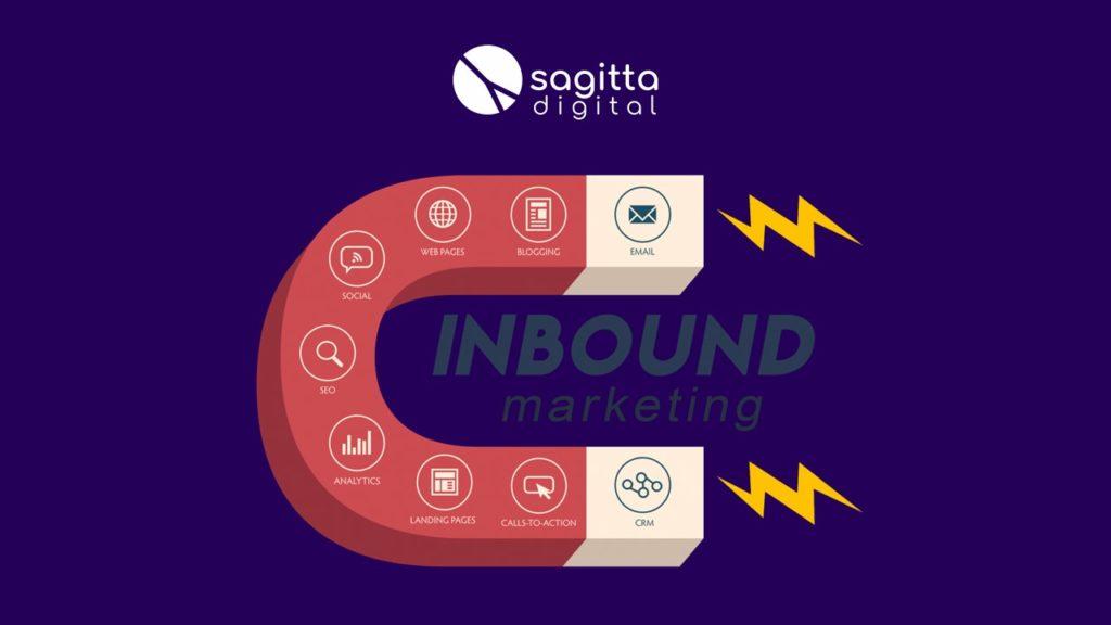 por que investir em inbound marketing